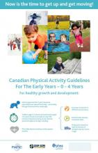 Early Years Physical Activity Guidelines Poster - Ages 0 to 4